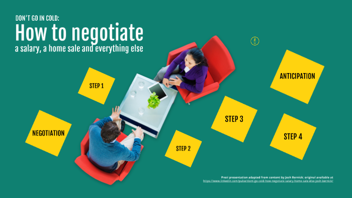 how to negotiate a salary, a home sale, and everything else